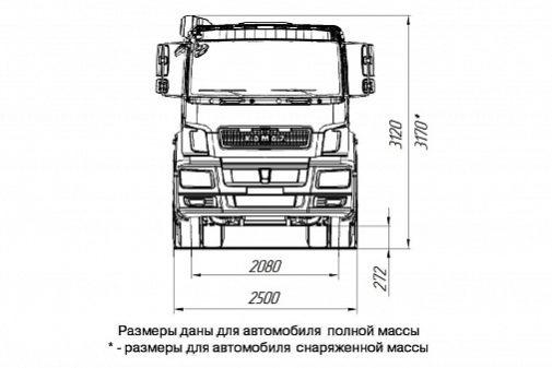 KAMAZ-65806-68 (T5) full