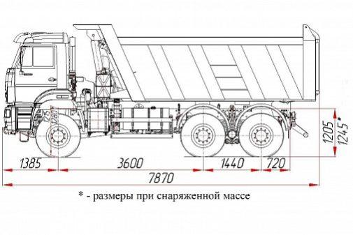 KAMAZ-6522-53 full