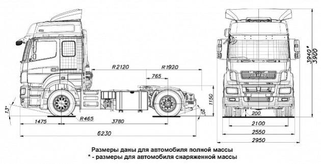 ГАЗОДИЗЕЛЬНЫЙ KAMAZ-5490-87 (S5) NEO (КПГ) full