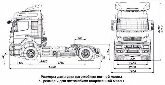 KAMAZ-5490-NEO full